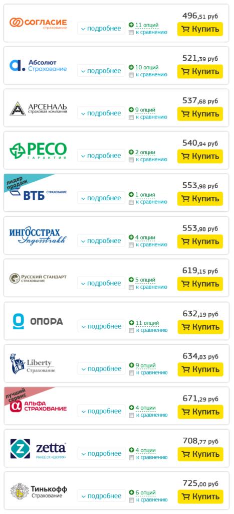Цена страховки в Турцию