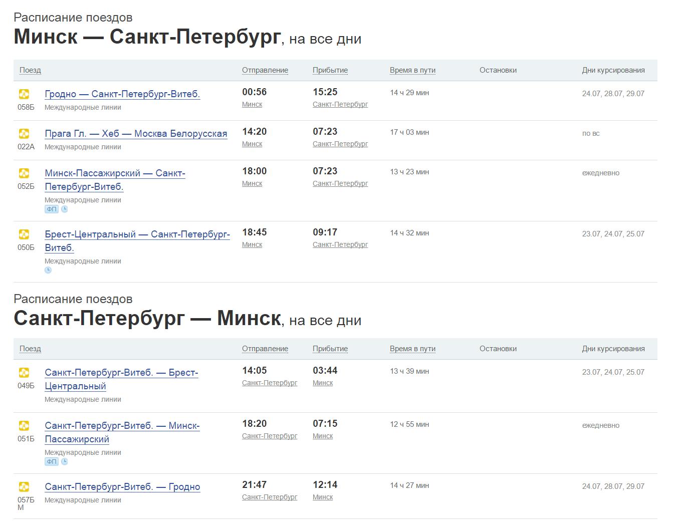 из Минска до Санкт-Петербурга